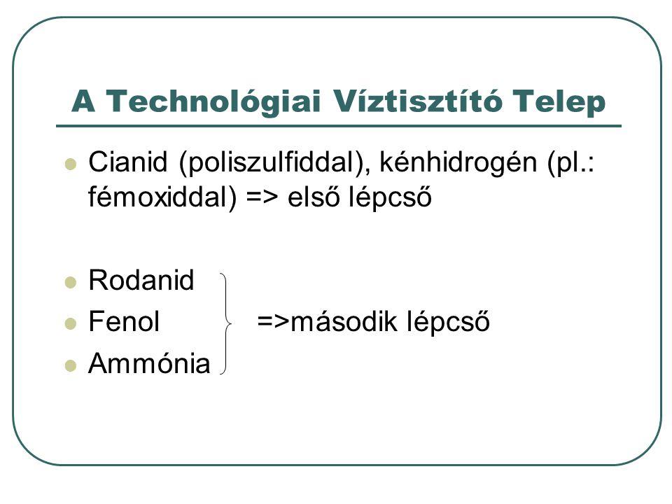 A Technológiai Víztisztító Telep Cianid (poliszulfiddal), kénhidrogén (pl.: fémoxiddal) => első lépcső Rodanid Fenol =>második lépcső Ammónia