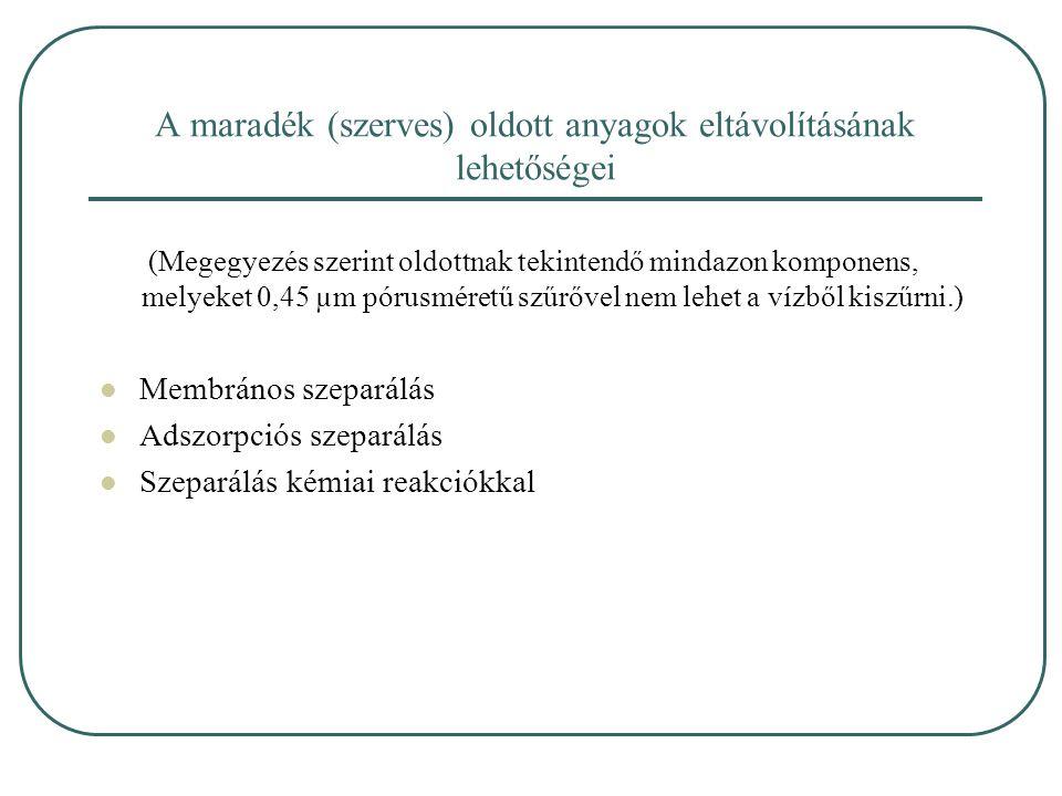 Koksz por vizsgálata (4) TOC csökkentés hatásfokának változása a koksz por tömegének függvényében