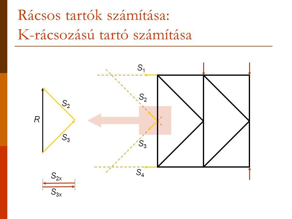 S4S4 Rácsos tartók számítása: K-rácsozású tartó számítása S1S1 S2S2 S3S3 S2S2 S3S3 S 2x S 3x R