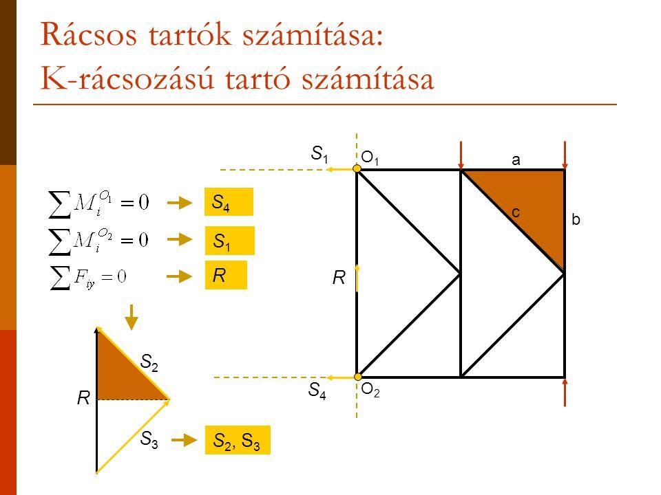 Rácsos tartók számítása: K-rácsozású tartó számítása S4S4 S1S1 R O1O1 O2O2 S1S1 S4S4 R S 2, S 3 S2S2 S3S3 R a b c