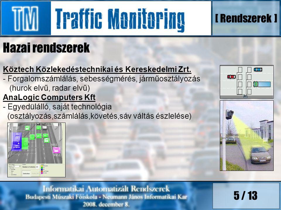 5 / 13 Hazai rendszerek Köztech Közlekedéstechnikai és Kereskedelmi Zrt.