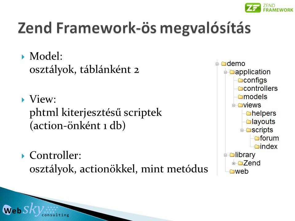  Model: osztályok, táblánként 2  View: phtml kiterjesztésű scriptek (action-önként 1 db)  Controller: osztályok, actionökkel, mint metódus