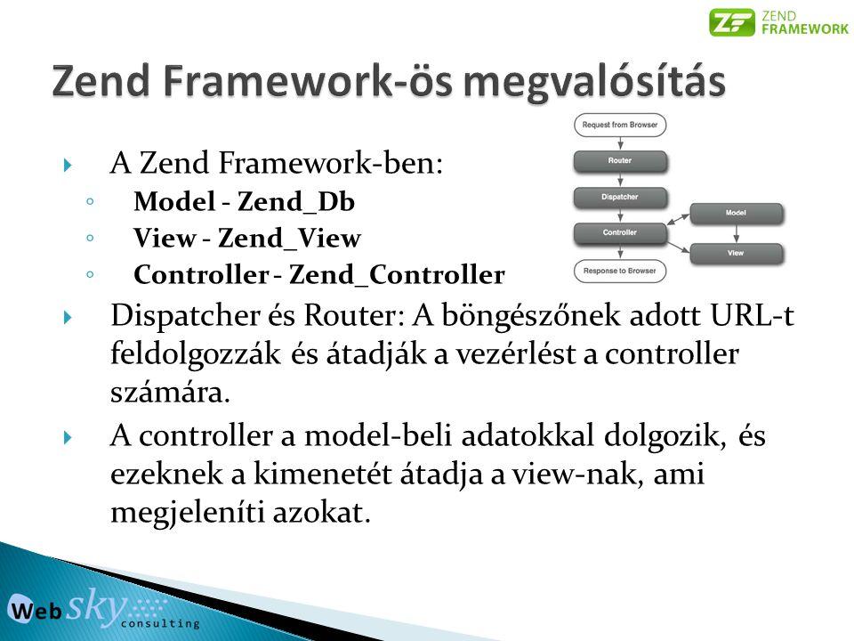  A Zend Framework-ben: ◦ Model - Zend_Db ◦ View - Zend_View ◦ Controller - Zend_Controller  Dispatcher és Router: A böngészőnek adott URL-t feldolgo