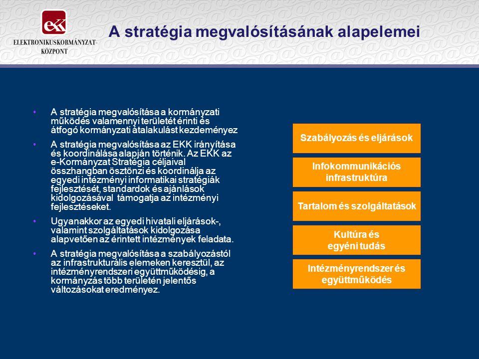 A stratégia megvalósításának alapelemei A stratégia megvalósítása a kormányzati működés valamennyi területét érinti és átfogó kormányzati átalakulást kezdeményez A stratégia megvalósítása az EKK irányítása és koordinálása alapján történik.