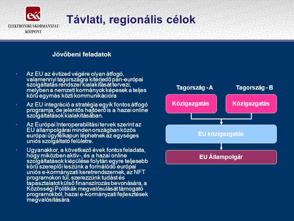 Távlati, regionális célok Jövőbeni feladatok Az EU az évtized végére olyan átfogó, valamennyi tagországra kiterjedő pán-európai szolgáltatás rendszer kialakítását tervezi, melyben a nemzeti kormányok képesek a teljes körű egymás közti kommunikációra Az EU integráció a stratégia egyik fontos átfogó programja, de jelentős hajtóerő is a hazai online szolgáltatások kialakításában.