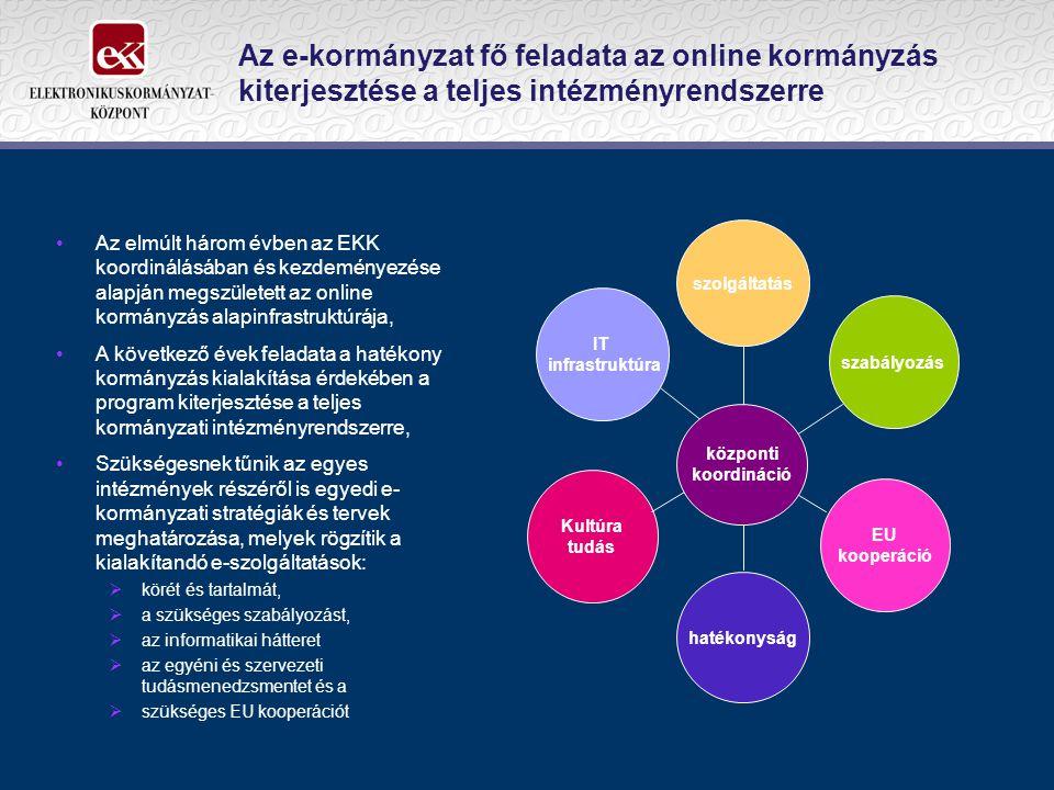 Az e-kormányzat fő feladata az online kormányzás kiterjesztése a teljes intézményrendszerre szolgáltatás szabályozás IT infrastruktúra Kultúra tudás EU kooperáció hatékonyság Az elmúlt három évben az EKK koordinálásában és kezdeményezése alapján megszületett az online kormányzás alapinfrastruktúrája, A következő évek feladata a hatékony kormányzás kialakítása érdekében a program kiterjesztése a teljes kormányzati intézményrendszerre, Szükségesnek tűnik az egyes intézmények részéről is egyedi e- kormányzati stratégiák és tervek meghatározása, melyek rögzítik a kialakítandó e-szolgáltatások:  körét és tartalmát,  a szükséges szabályozást,  az informatikai hátteret  az egyéni és szervezeti tudásmenedzsmentet és a  szükséges EU kooperációt központi koordináció