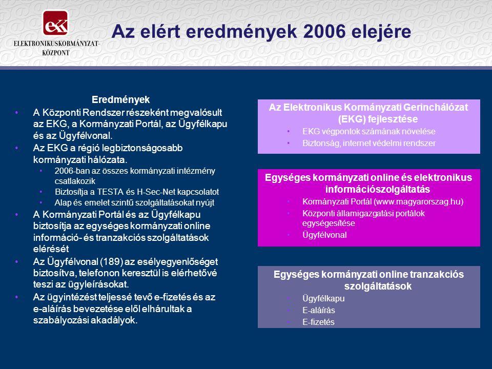 Az elért eredmények 2006 elejére Eredmények A Központi Rendszer részeként megvalósult az EKG, a Kormányzati Portál, az Ügyfélkapu és az Ügyfélvonal.