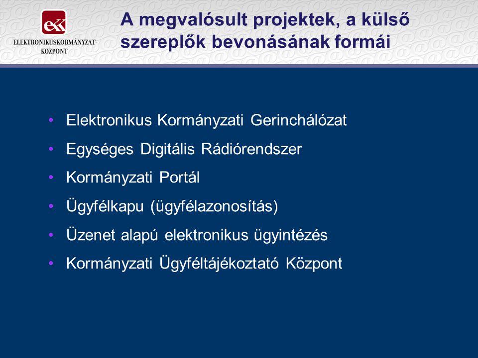 A megvalósult projektek, a külső szereplők bevonásának formái Elektronikus Kormányzati Gerinchálózat Egységes Digitális Rádiórendszer Kormányzati Portál Ügyfélkapu (ügyfélazonosítás) Üzenet alapú elektronikus ügyintézés Kormányzati Ügyféltájékoztató Központ