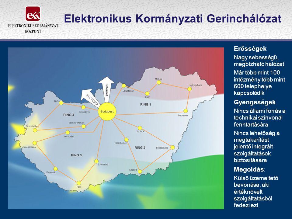 Elektronikus Kormányzati Gerinchálózat Erősségek Nagy sebességű, megbízható hálózat Már több mint 100 intézmény több mint 600 telephelye kapcsolódik Gyengeségek Nincs állami forrás a technikai színvonal fenntartására Nincs lehetőség a megtakarítást jelentő integrált szolgáltatások biztosítására Megoldás : Külső üzemeltető bevonása, aki értéknövelt szolgáltatásból fedezi ezt
