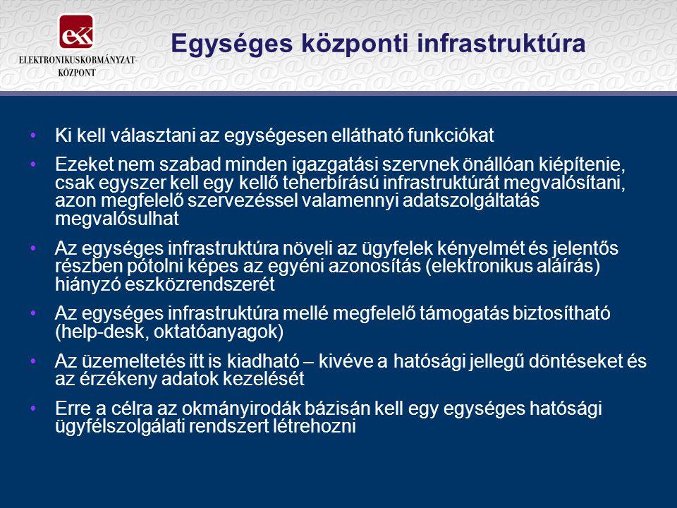 Egységes központi infrastruktúra Ki kell választani az egységesen ellátható funkciókat Ezeket nem szabad minden igazgatási szervnek önállóan kiépítenie, csak egyszer kell egy kellő teherbírású infrastruktúrát megvalósítani, azon megfelelő szervezéssel valamennyi adatszolgáltatás megvalósulhat Az egységes infrastruktúra növeli az ügyfelek kényelmét és jelentős részben pótolni képes az egyéni azonosítás (elektronikus aláírás) hiányzó eszközrendszerét Az egységes infrastruktúra mellé megfelelő támogatás biztosítható (help-desk, oktatóanyagok) Az üzemeltetés itt is kiadható – kivéve a hatósági jellegű döntéseket és az érzékeny adatok kezelését Erre a célra az okmányirodák bázisán kell egy egységes hatósági ügyfélszolgálati rendszert létrehozni
