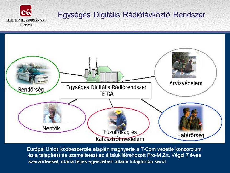 Egységes Digitális Rádiótávközlő Rendszer Európai Uniós közbeszerzés alapján megnyerte a T-Com vezette konzorcium és a telepítést és üzemeltetést az általuk létrehozott Pro-M Zrt.