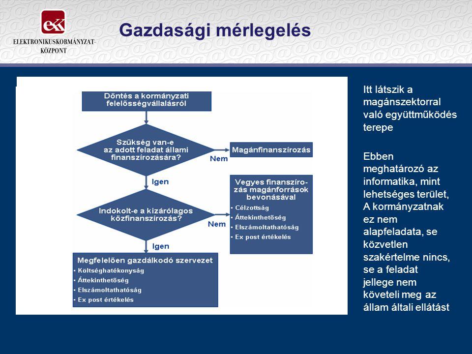 Gazdasági mérlegelés Itt látszik a magánszektorral való együttműködés terepe Ebben meghatározó az informatika, mint lehetséges terület, A kormányzatna