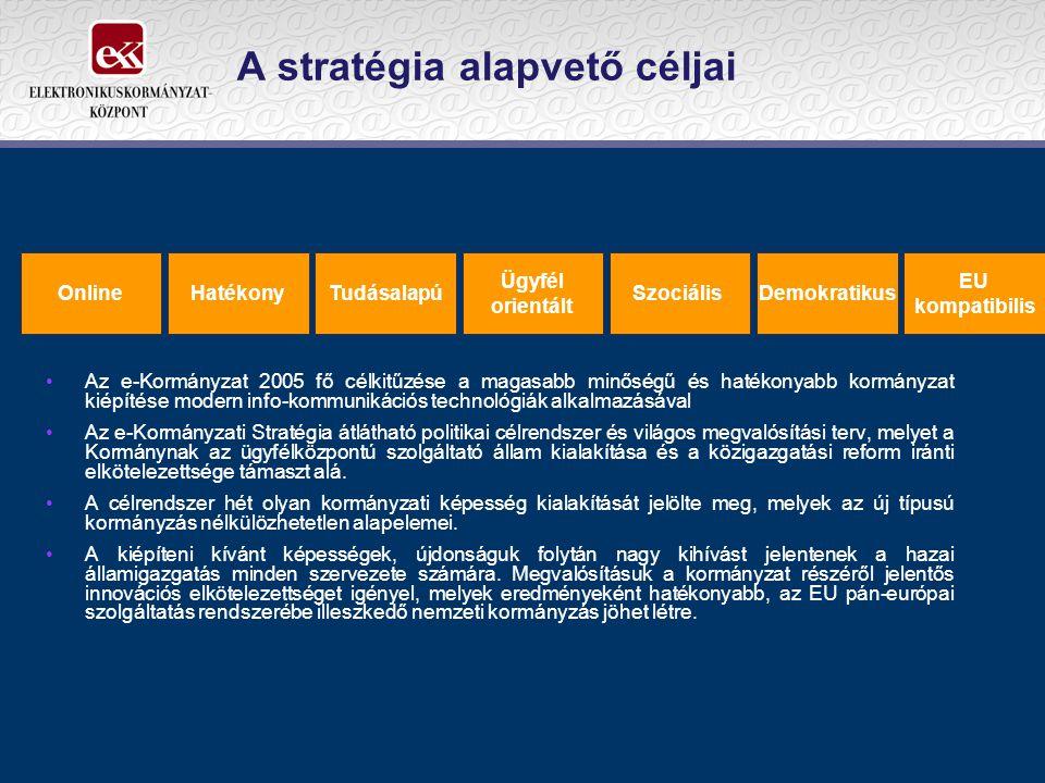 A stratégia alapvető céljai Az e-Kormányzat 2005 fő célkitűzése a magasabb minőségű és hatékonyabb kormányzat kiépítése modern info-kommunikációs technológiák alkalmazásával Az e-Kormányzati Stratégia átlátható politikai célrendszer és világos megvalósítási terv, melyet a Kormánynak az ügyfélközpontú szolgáltató állam kialakítása és a közigazgatási reform iránti elkötelezettsége támaszt alá.
