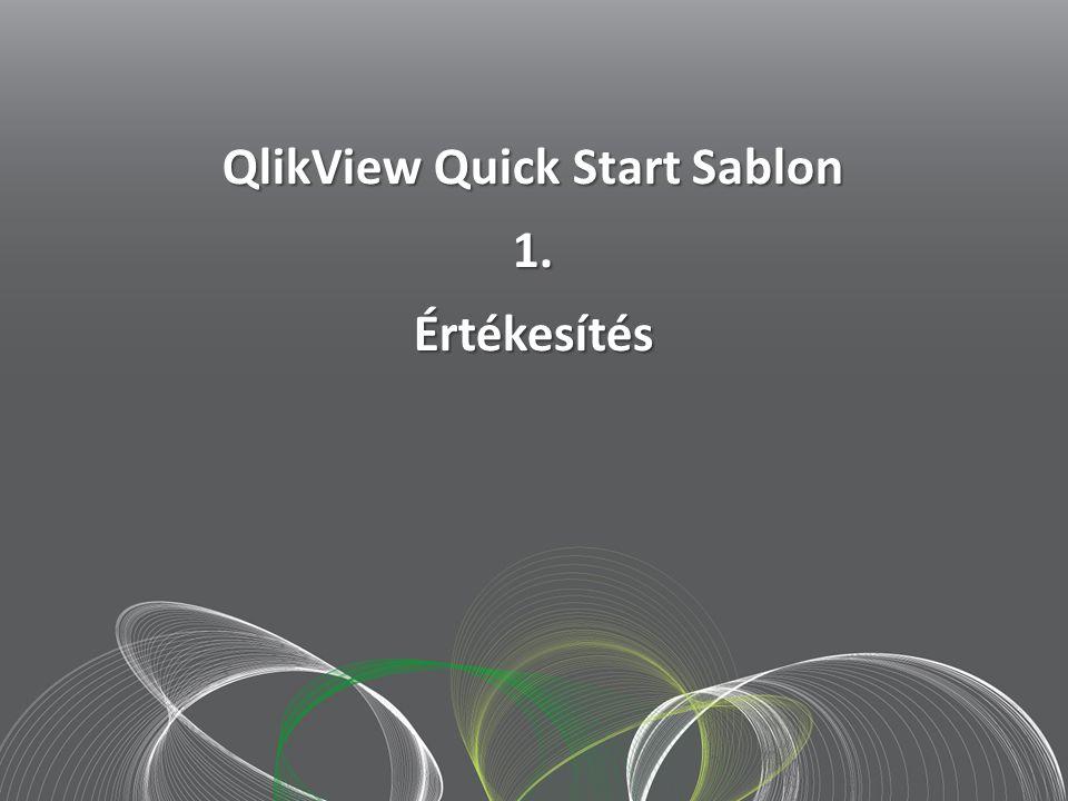 2012 szept. 20.. QlikView Quick Start Sablon 1.Értékesítés