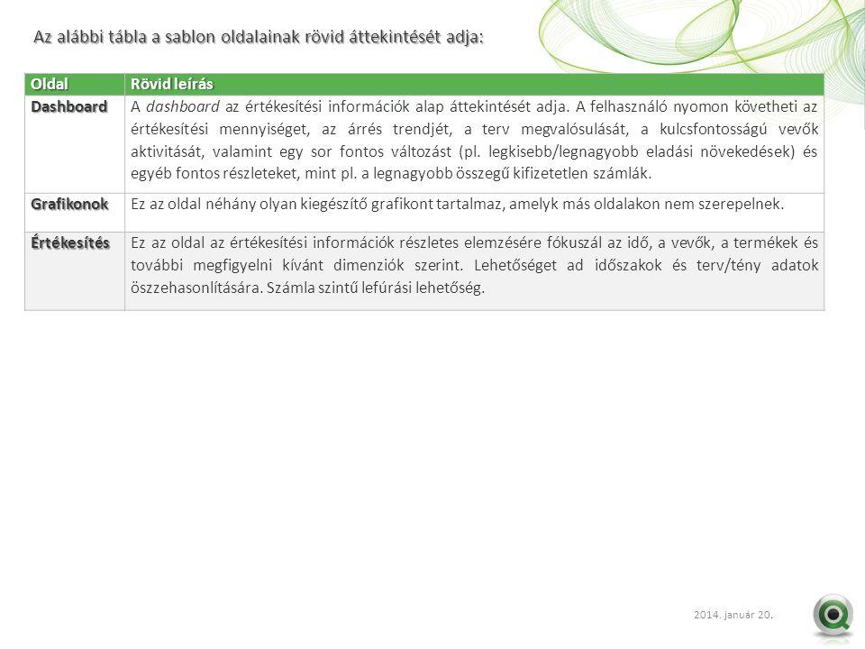 2012 szept. 20.. Az alábbi tábla a sablon oldalainak rövid áttekintését adja: OldalRövid leírásRövid leírásDashboard A dashboard az értékesítési infor