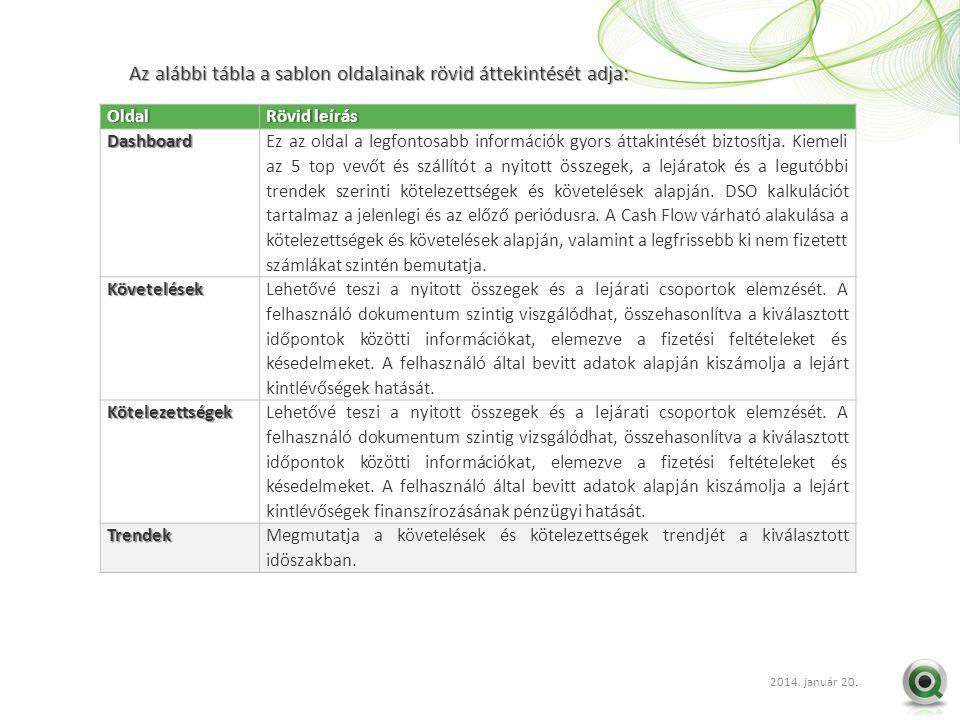 2012 szept. 20.. Az alábbi tábla a sablon oldalainak rövid áttekintését adja: OldalRövid leírásRövid leírásDashboard Ez az oldal a legfontosabb inform