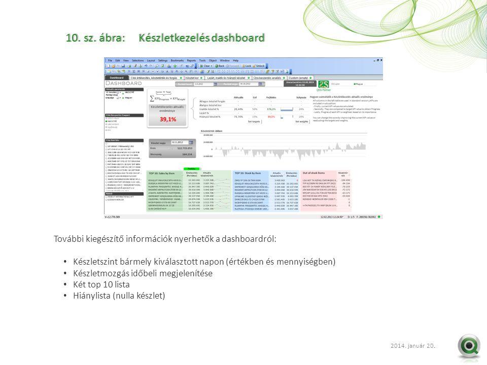 2012 szept. 20.. 10. sz. ábra: Készletkezelés dashboard10. sz. ábra: Készletkezelés dashboard További kiegészítő információk nyerhetők a dashboardról:
