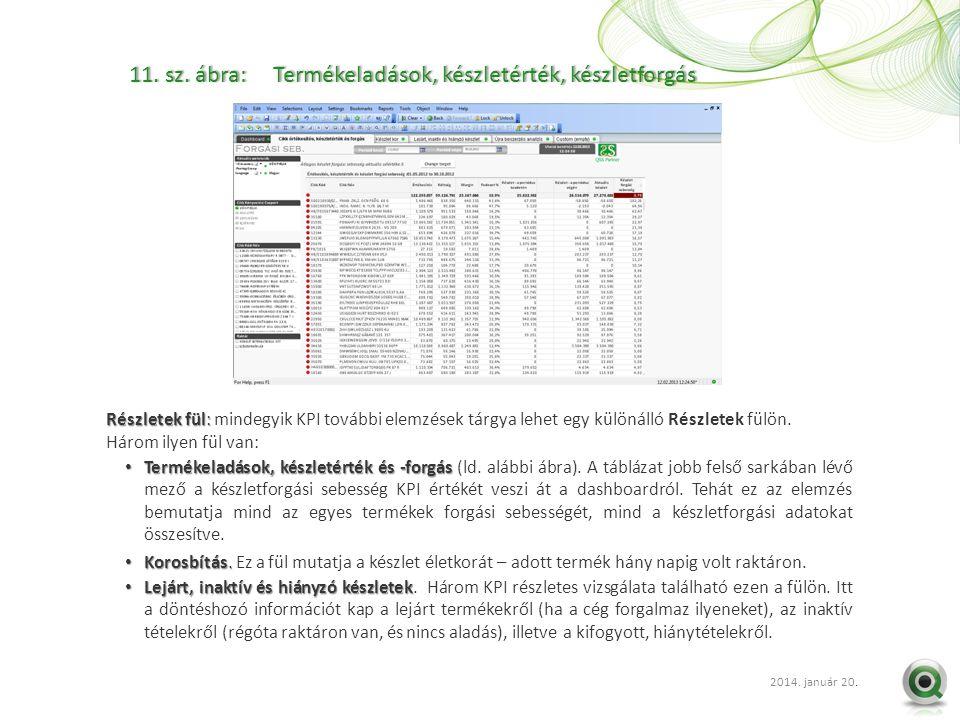 2012 szept. 20.. 11. sz. ábra: Termékeladások, készletérték, készletforgás11. sz. ábra: Termékeladások, készletérték, készletforgás Részletek fül: Rés