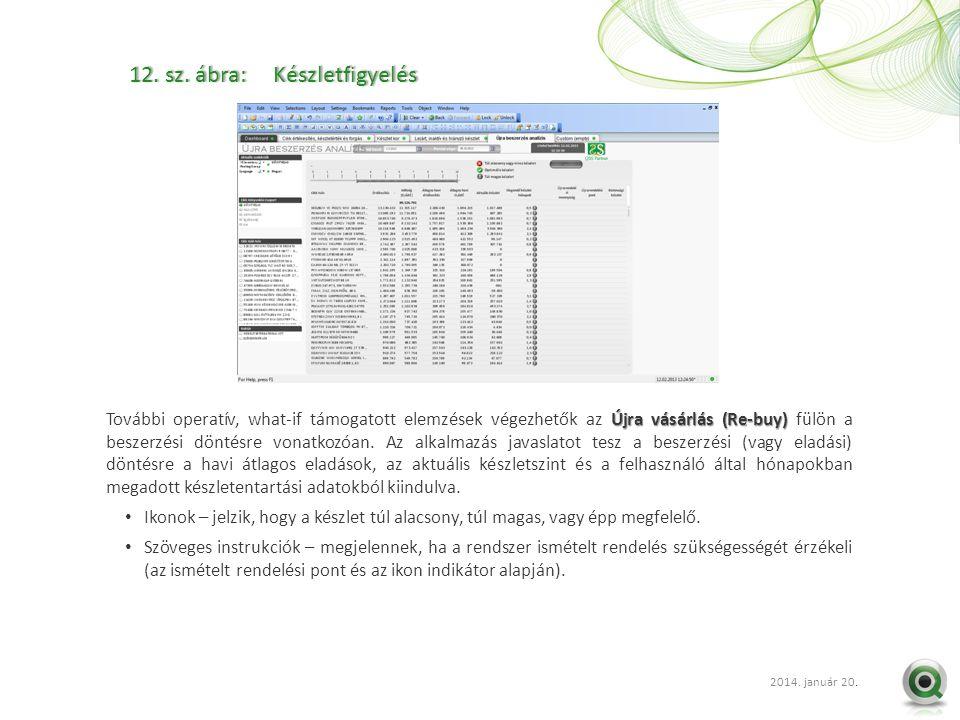 2012 szept. 20.. 12. sz. ábra: Készletfigyelés12. sz. ábra: Készletfigyelés Újra vásárlás (Re-buy) További operatív, what-if támogatott elemzések vége