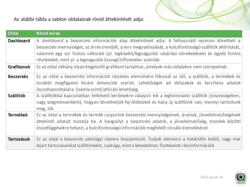 2012 szept. 20.. Az alábbi tábla a sablon oldalainak rövid áttekintését adja: OldalRövid leírásRövid leírásDashboard A dashboard a beszerzési informác