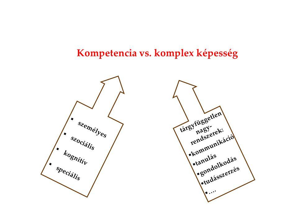 Kompetencia vs.