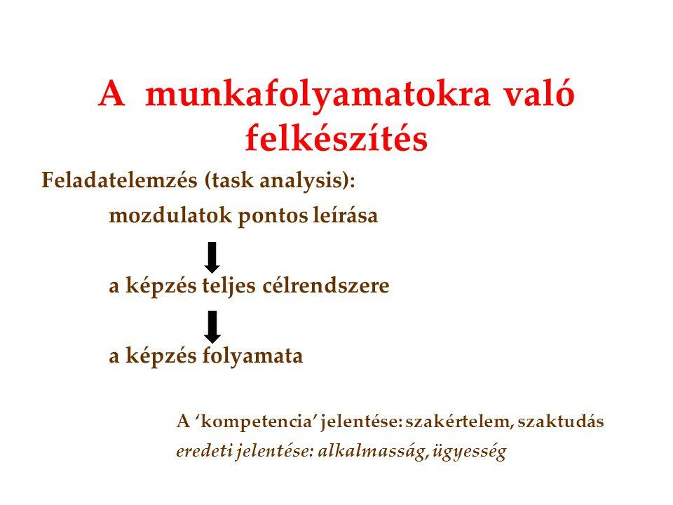 Feladatelemzés (task analysis): mozdulatok pontos leírása a képzés teljes célrendszere a képzés folyamata A 'kompetencia' jelentése: szakértelem, szaktudás eredeti jelentése: alkalmasság, ügyesség A munkafolyamatokra való felkészítés
