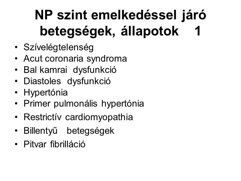 NP szint emelkedéssel járó betegségek, állapotok 1 Szívelégtelenség Acut coronaria syndroma Bal kamrai dysfunkció Diastoles dysfunkció Hypertónia Primer pulmonális hypertónia Restrictív cardiomyopathia Billentyű betegségek Pitvar fibrilláció