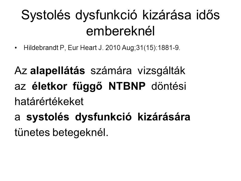 Systolés dysfunkció kizárása idős embereknél Hildebrandt P, Eur Heart J. 2010 Aug;31(15):1881-9. Az alapellátás számára vizsgálták az életkor függő NT