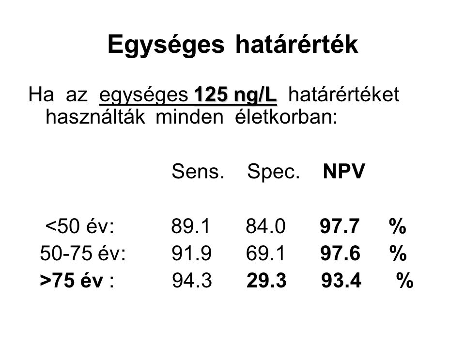 Egységes határérték 125 ng/L Ha az egységes 125 ng/L határértéket használták minden életkorban: Sens. Spec. NPV <50 év: 89.1 84.0 97.7 % 50-75 év: 91.