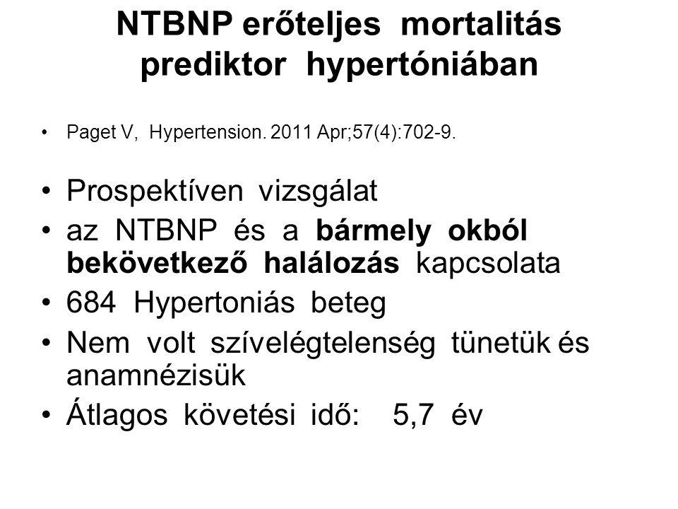 NTBNP erőteljes mortalitás prediktor hypertóniában Paget V, Hypertension. 2011 Apr;57(4):702-9. Prospektíven vizsgálat az NTBNP és a bármely okból bek