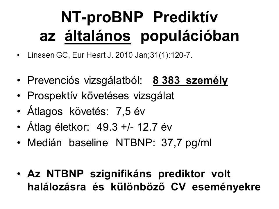 NT-proBNP Prediktív az általános populációban Linssen GC, Eur Heart J. 2010 Jan;31(1):120-7. Prevenciós vizsgálatból: 8 383 személy Prospektív követés