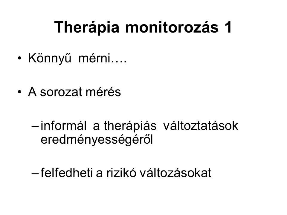 Therápia monitorozás 1 Könnyű mérni….