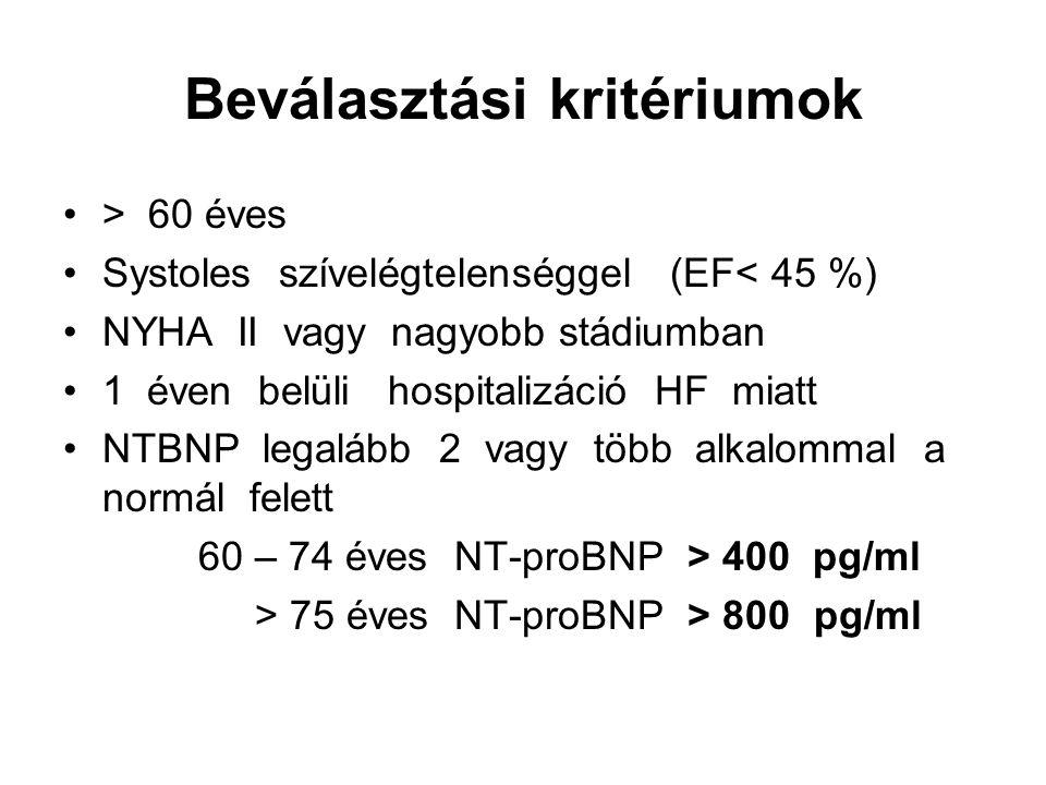 Beválasztási kritériumok > 60 éves Systoles szívelégtelenséggel (EF< 45 %) NYHA II vagy nagyobb stádiumban 1 éven belüli hospitalizáció HF miatt NTBNP legalább 2 vagy több alkalommal a normál felett 60 – 74 éves NT-proBNP > 400 pg/ml > 75 éves NT-proBNP > 800 pg/ml