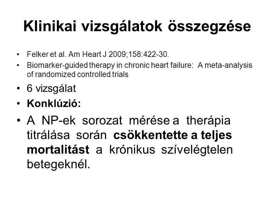 Klinikai vizsgálatok összegzése Felker et al. Am Heart J 2009;158:422-30. Biomarker-guided therapy in chronic heart failure: A meta-analysis of random