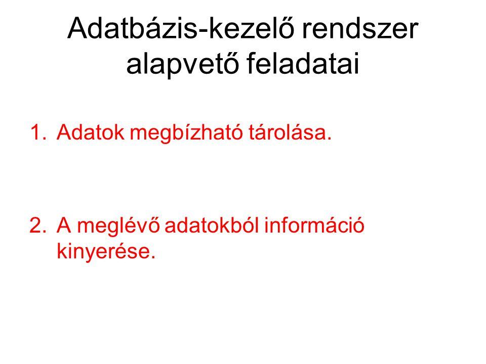Adatbázisok fajtái 1.Hierarchikus 2.Hálós 3.Táblázatos formájú (relációs) adatbázis