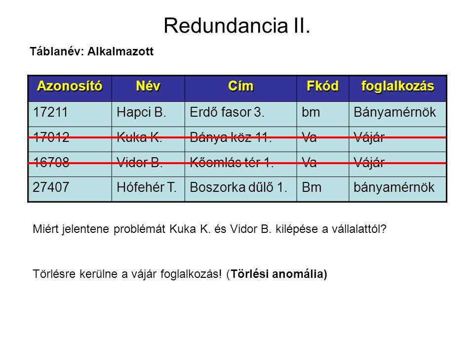 Redundancia III.