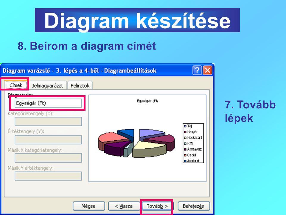 8. Beírom a diagram címét 7. Tovább lépek Diagram készítése