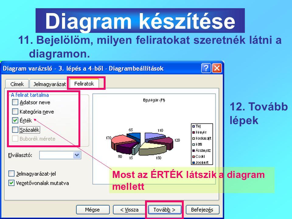 11. Bejelölöm, milyen feliratokat szeretnék látni a diagramon. 12. Tovább lépek Most az ÉRTÉK látszik a diagram mellett Diagram készítése