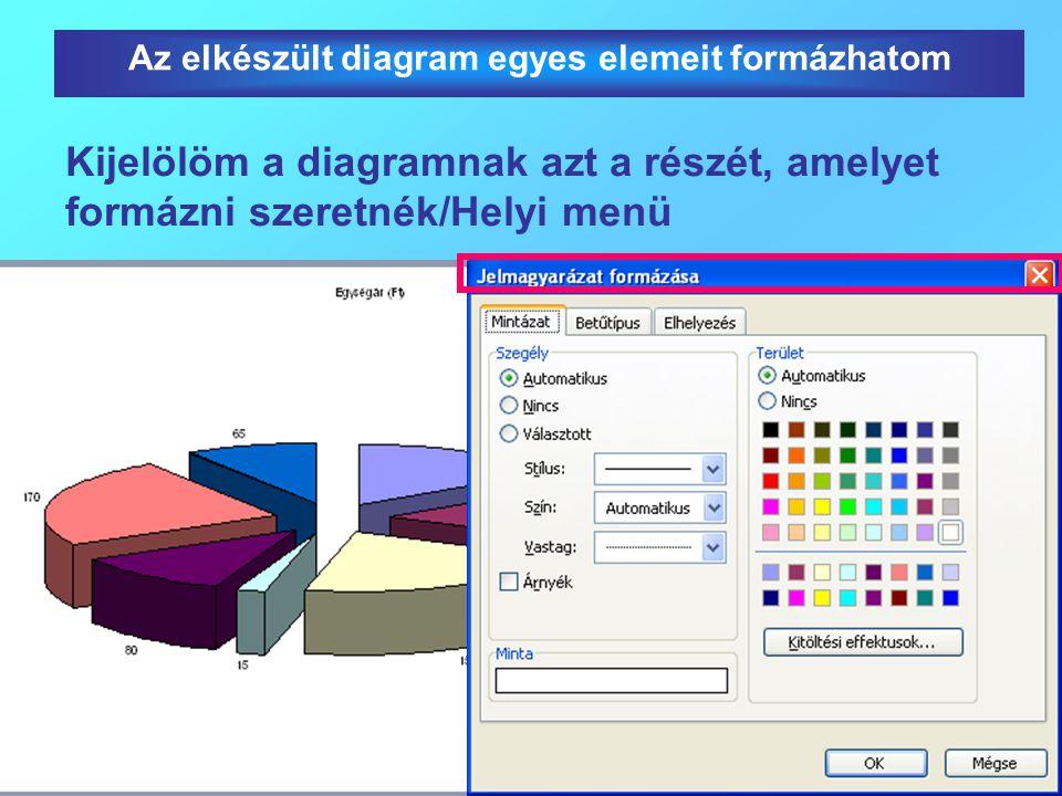 Az elkészült diagram egyes elemeit formázhatom Kijelölöm a diagramnak azt a részét, amelyet formázni szeretnék/Helyi menü Az elkészült diagram egyes e