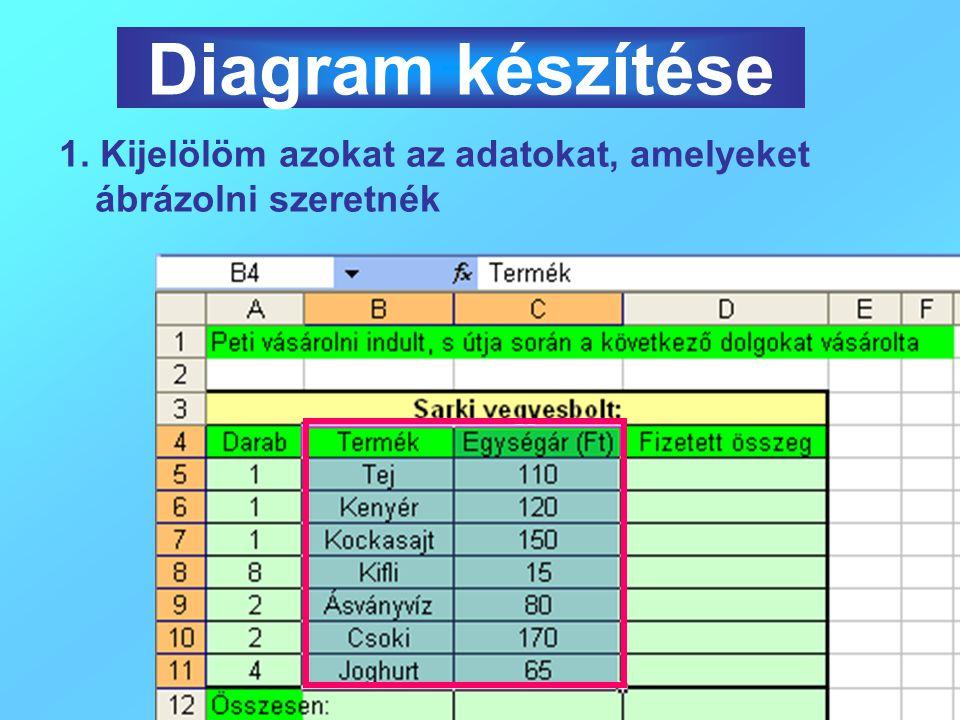 13. Kiválasztom a kész diagram helyét 15. Befejezés Már meglévő munkalapon legyen a diagram