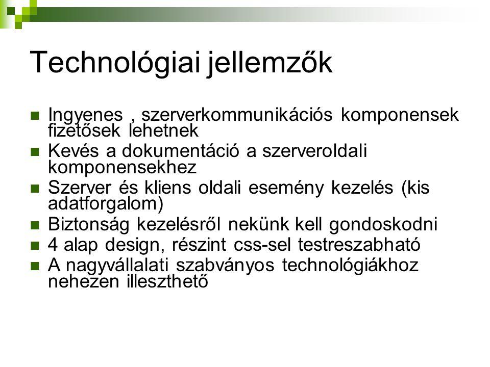 Technológiai jellemzők Ingyenes, szerverkommunikációs komponensek fizetősek lehetnek Kevés a dokumentáció a szerveroldali komponensekhez Szerver és kl