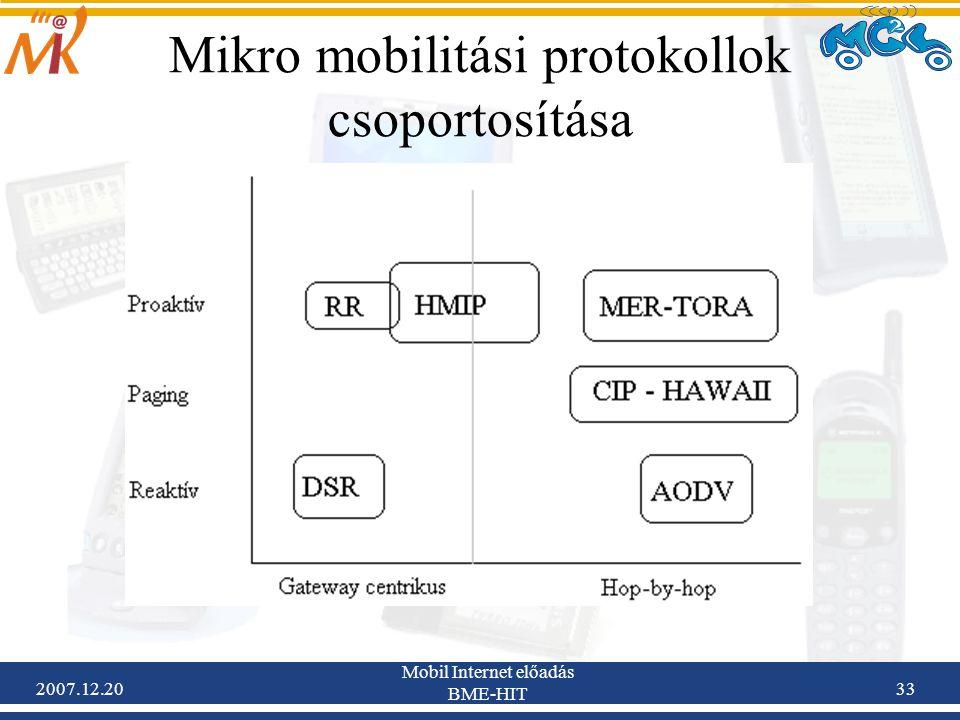 2007.12.20 Mobil Internet előadás BME-HIT 33 Mikro mobilitási protokollok csoportosítása