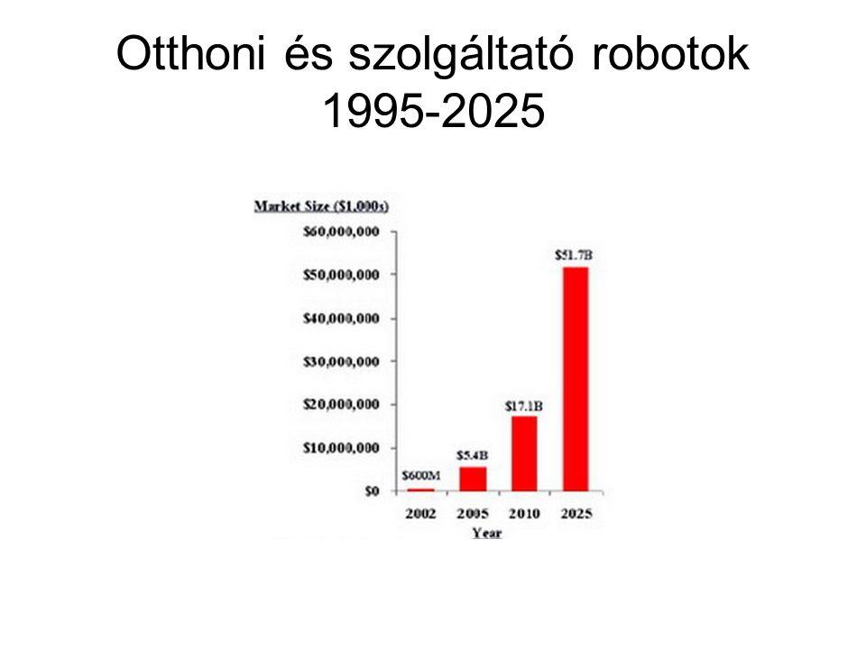 Otthoni és szolgáltató robotok 1995-2025