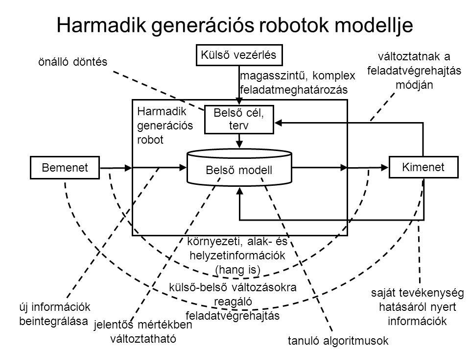 Bemenet Kimenet Külső vezérlés Harmadik generációs robot külső-belső változásokra reagáló feladatvégrehajtás jelentős mértékben változtatható változtatnak a feladatvégrehajtás módján saját tevékenység hatásáról nyert információk új információk beintegrálása Belső modell Belső cél, terv tanuló algoritmusok környezeti, alak- és helyzetinformációk (hang is) önálló döntés Harmadik generációs robotok modellje magasszintű, komplex feladatmeghatározás