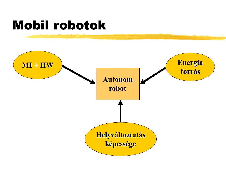 Mobil robotok MI + HW Energiaforrás Helyváltoztatás képessége Autonom robot