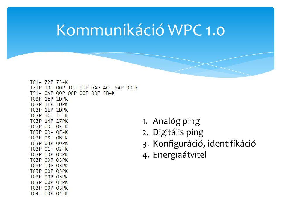Kommunikáció WPC 1.0 1.Analóg ping 2.Digitális ping 3.Konfiguráció, identifikáció 4.Energiaátvitel