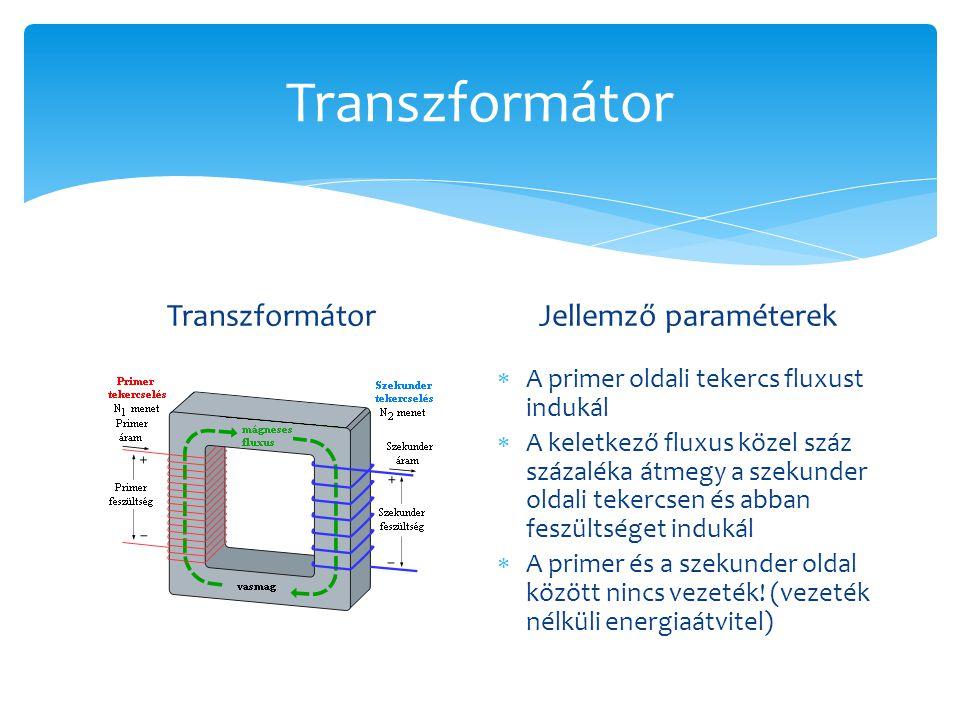 Transzformátor Jellemző paraméterek  A primer oldali tekercs fluxust indukál  A keletkező fluxus közel száz százaléka átmegy a szekunder oldali teke