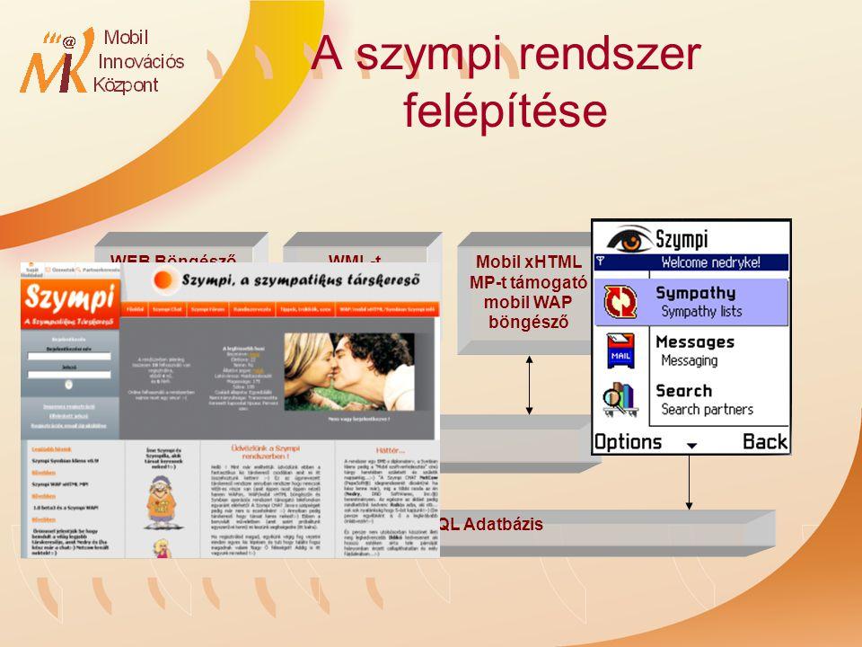 Központi MySQL Adatbázis WEB Böngésző Apache WEB Szerver PHP beépülő modullal WML-t WMLScript –et támogató mobil WAP böngésző Mobil xHTML MP-t támogató mobil WAP böngésző Symbian alapú mobil kliens A szympi rendszer felépítése