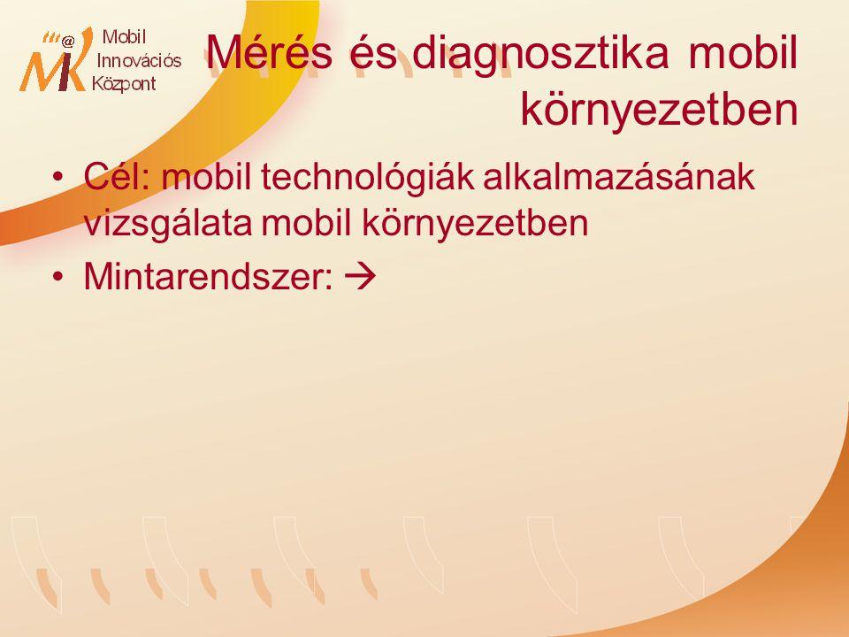 Mérés és diagnosztika mobil környezetben Cél: mobil technológiák alkalmazásának vizsgálata mobil környezetben Mintarendszer: 