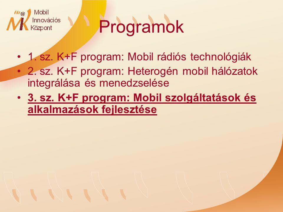 Programok 1. sz. K+F program: Mobil rádiós technológiák 2.